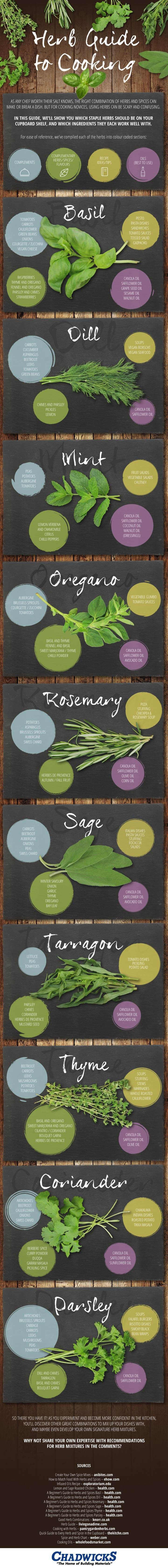 A-Herb-Guide-to-Cooking