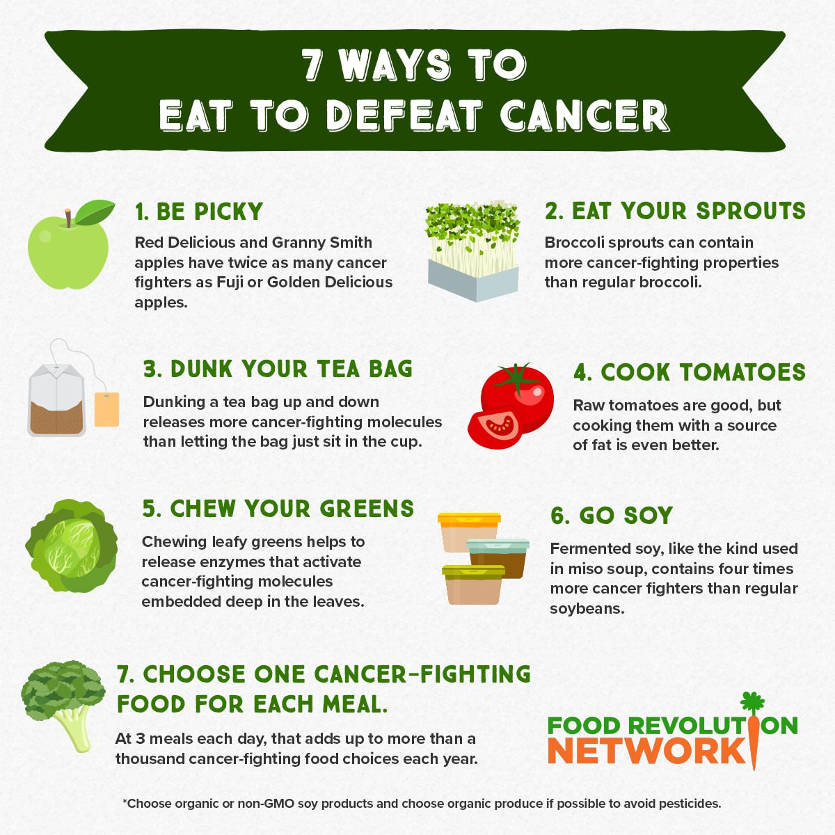 Eat to Defeat Cancer infographic from Food Revolution Network
