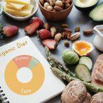 Ketogenic diet macro foods