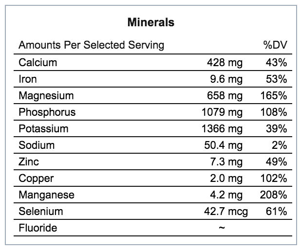 flaxseed mineral content nutrition chart
