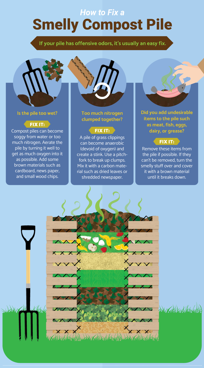 Composting: How to Fix a Smelly Compost Pile