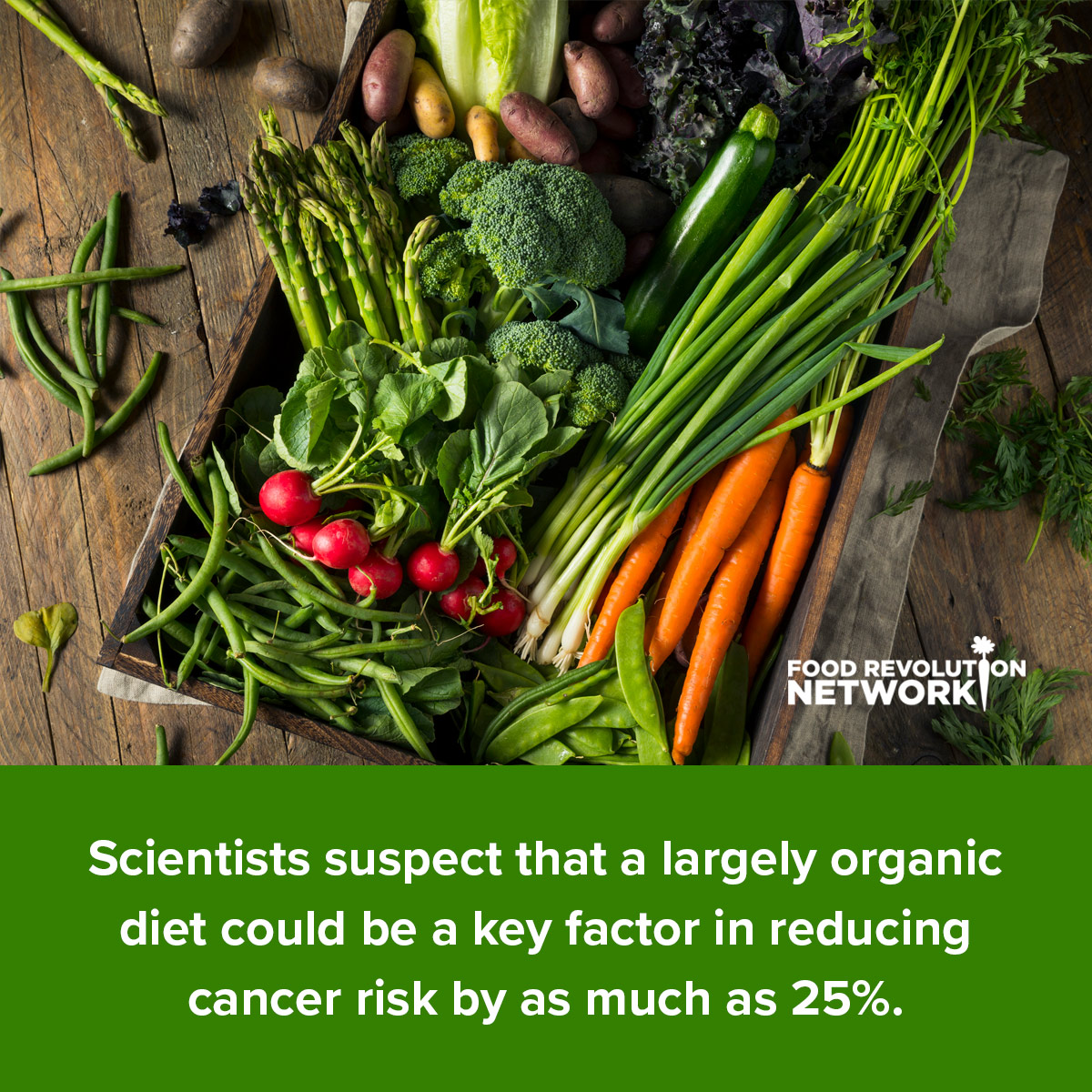 Scientists suspect that a largely organic diet could be a key factor in reducing cancer risk by as much as 25%.