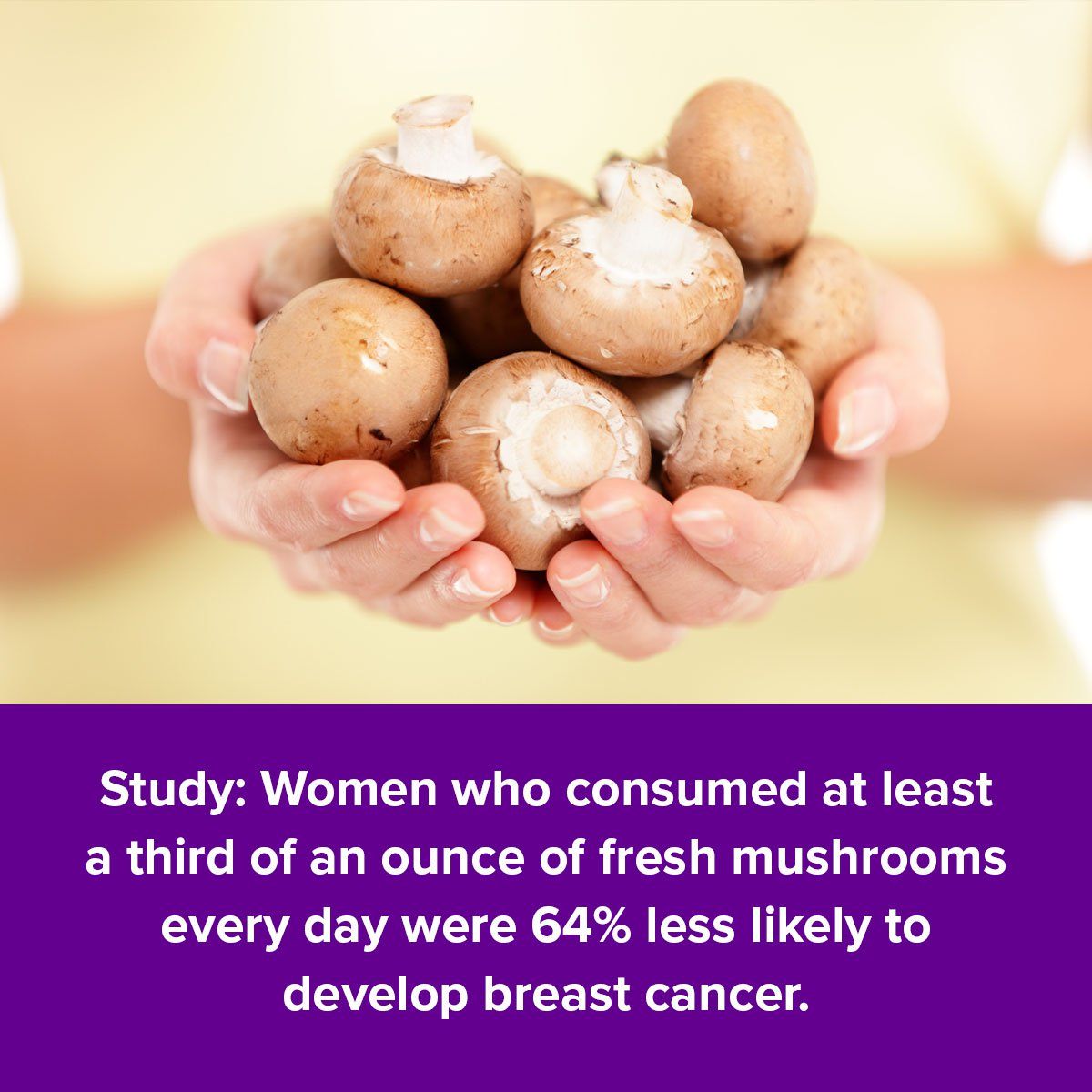 Study: Women who consumed at least a third of an ounce of fresh mushrooms every day were 64% less likely to develop breast cancer.