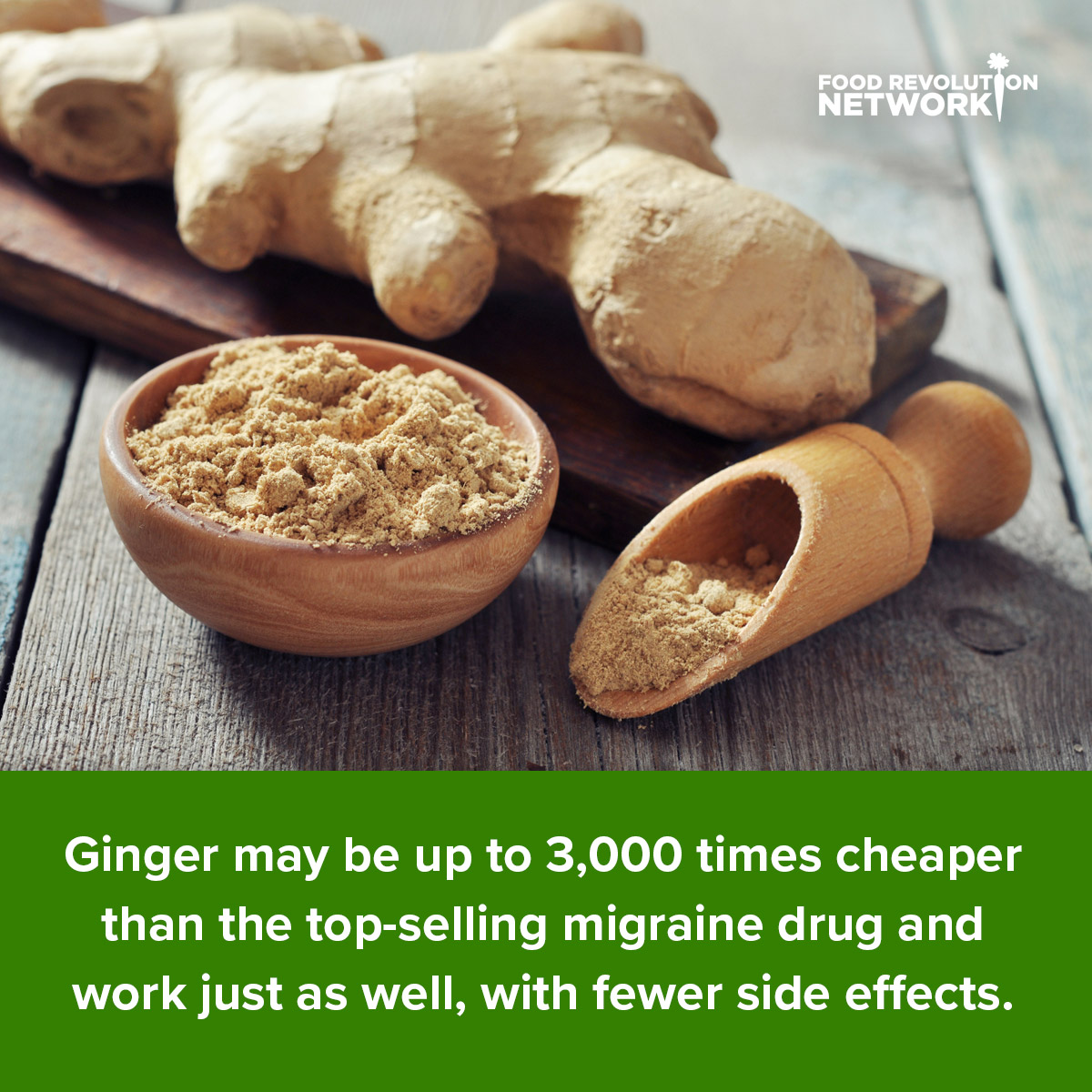 Ginger may be up to 3,000 times cheaper than the top-selling migraine drug and work just as well, with fewer benefits.