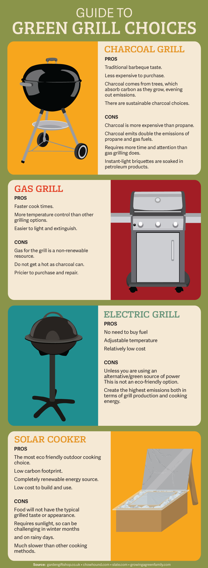 4th of July Grilling Tips