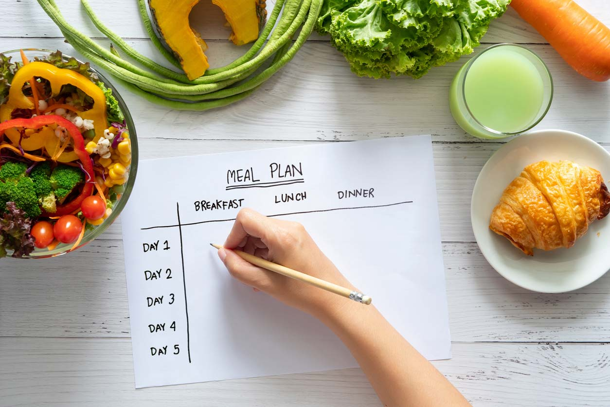 meal plan chart on table with foods
