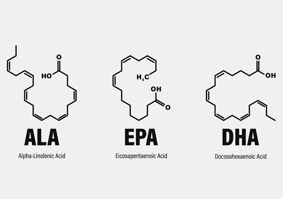 graphic of chemical component for omega-3s