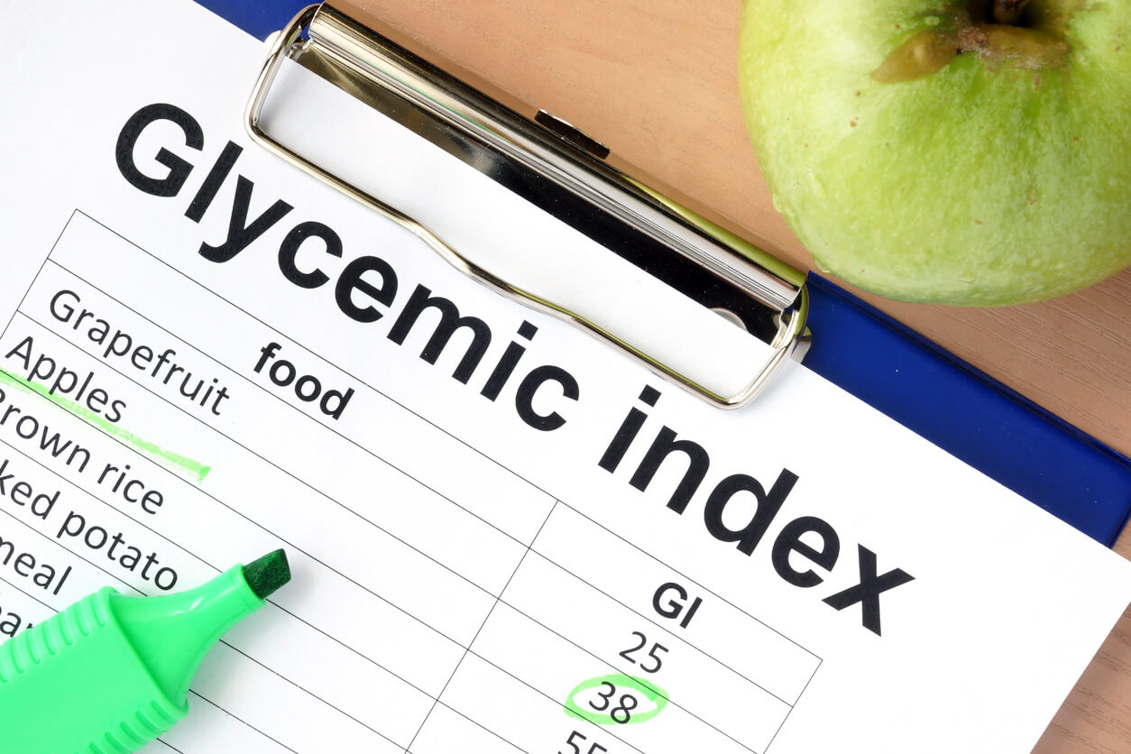 paper with glycemic index value for different products