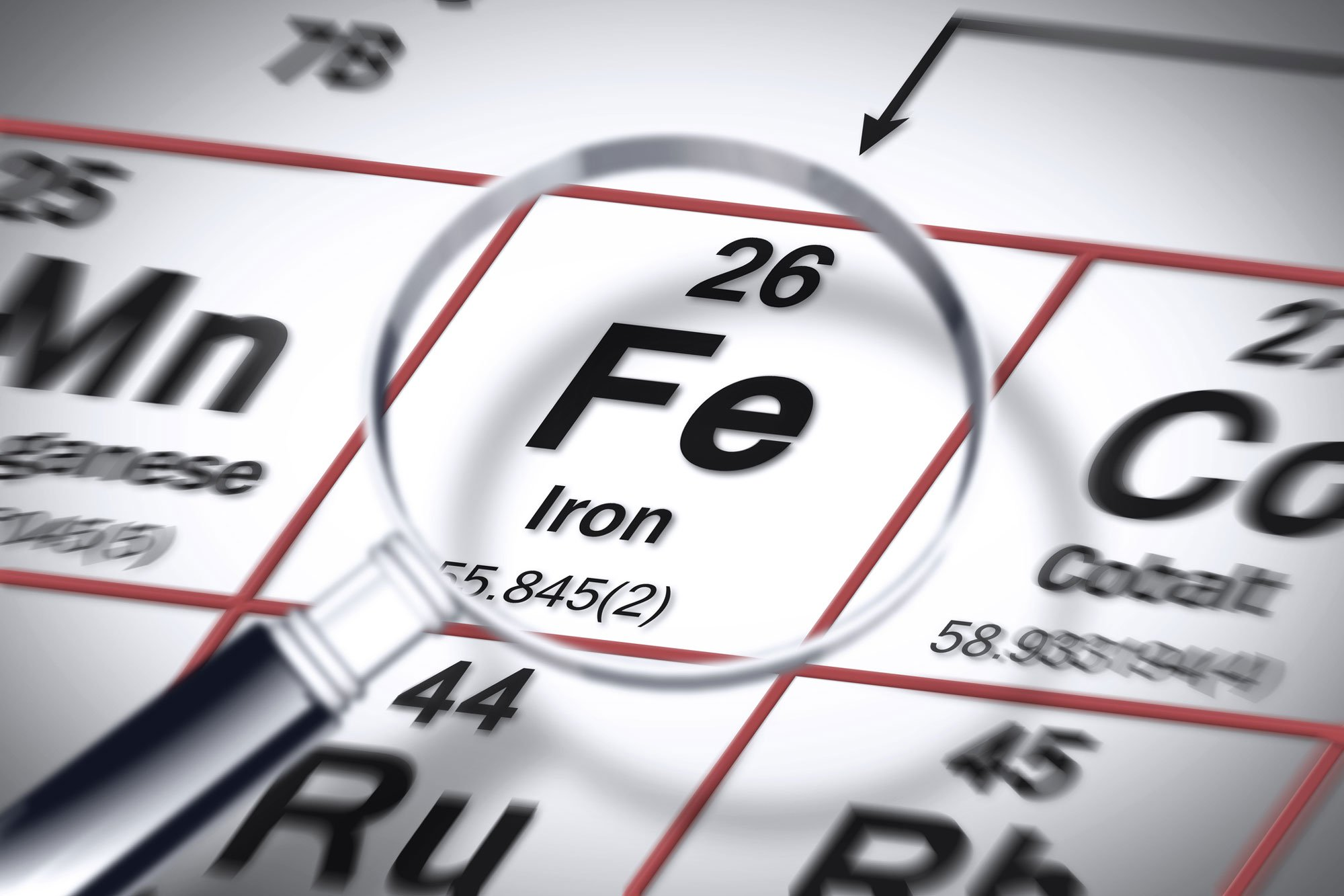 iron symbol on periodic table