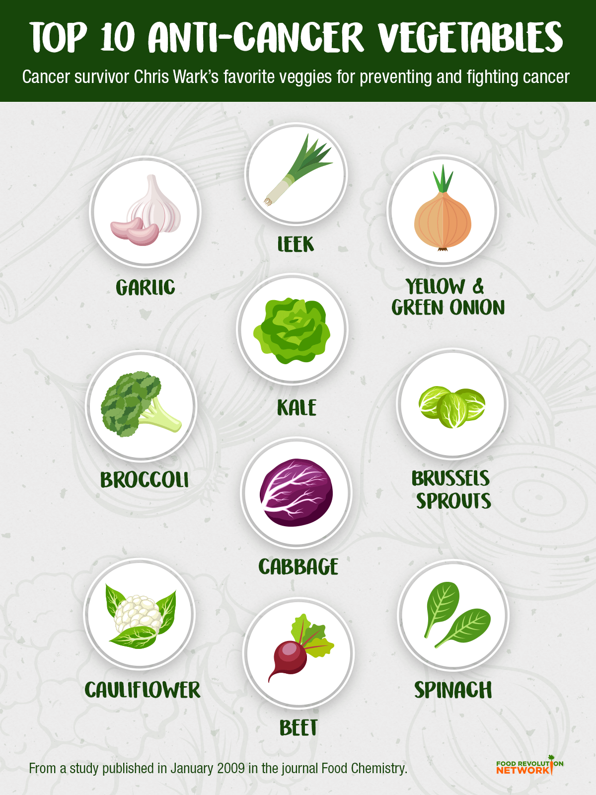 Top 10 cancer fighting vegetables infographic