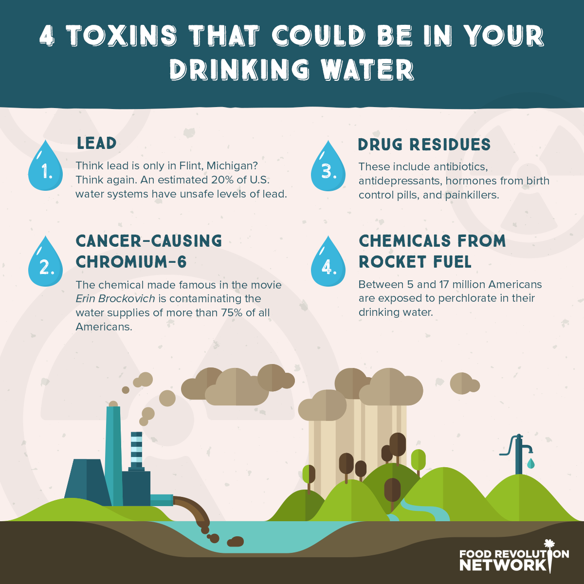 infographic about toxins being in your water