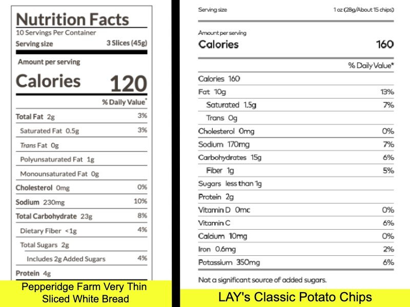 nutrition facts labels comparison