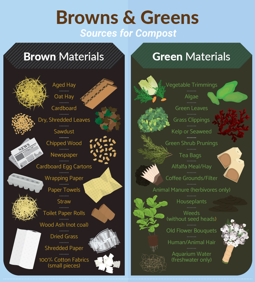 Browns and Greens - compost sources