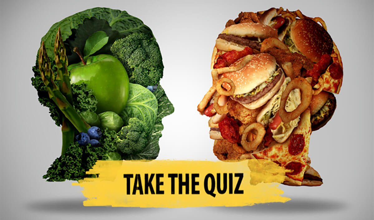 Successful weight loss Susceptibility Quiz